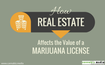How Real Estate Affects the Value of a Marijuana License