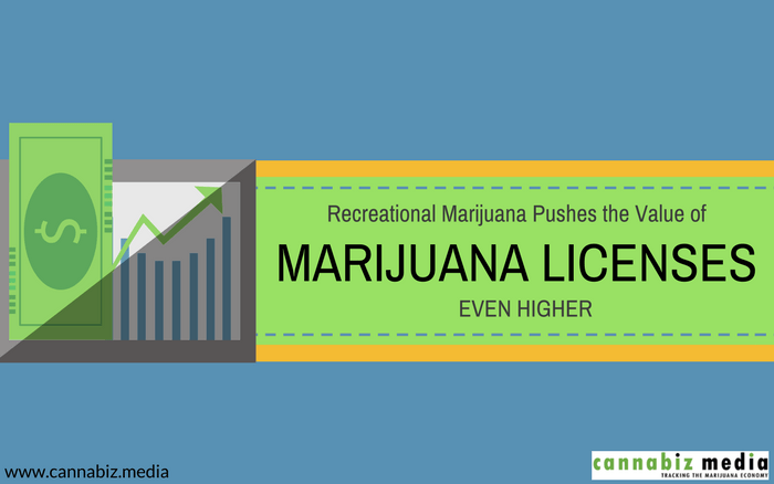 Recreational Marijuana Pushes the Value of Marijuana Licenses Even Higher