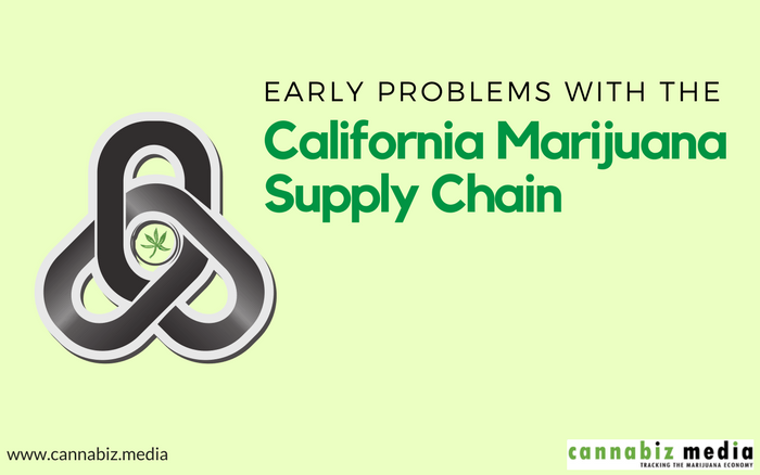Early Problems with the California Marijuana Supply Chain