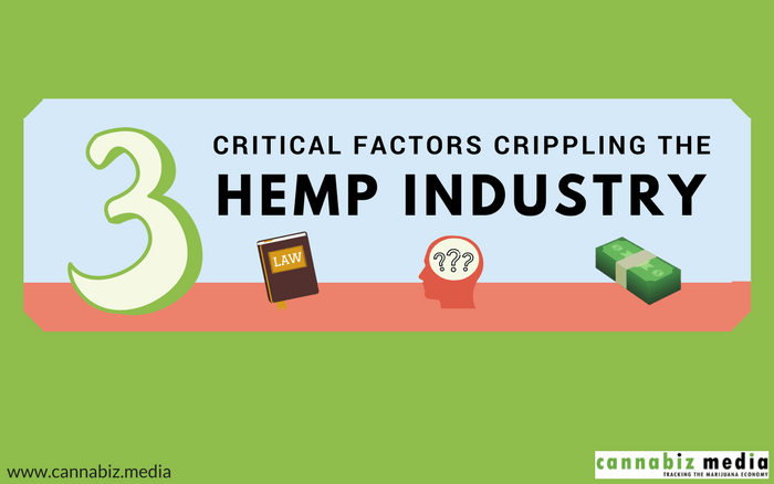 3 Critical Factors Crippling the Hemp Industry