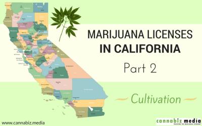 Marijuana Licenses in California – Part 2: Cultivation