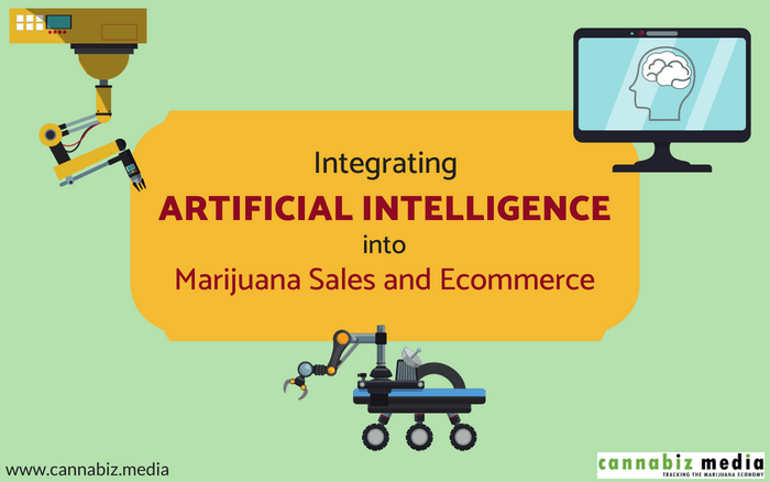 Integrating Artificial Intelligence into Marijuana Sales and Ecommerce