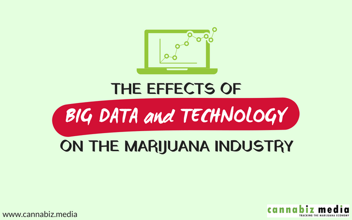 The Effects of Big Data and Technology on the Marijuana Industry