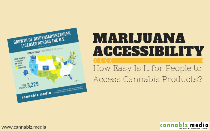 Marijuana Accessibility – How Easy Is It for People to Access Cannabis Products?