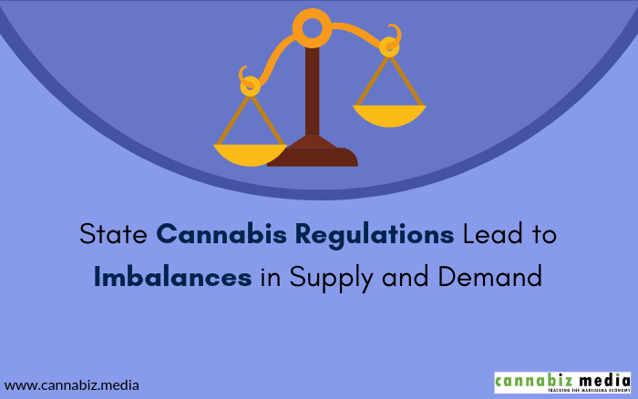 State Cannabis Regulations Lead to Imbalances in Supply and Demand