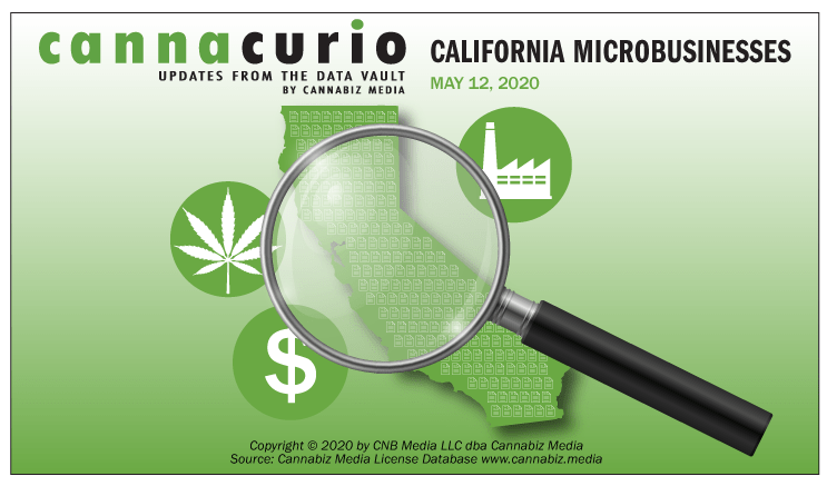 Cannacurio: California Microbusinesses
