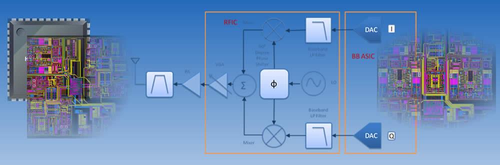 RFIC circuit design