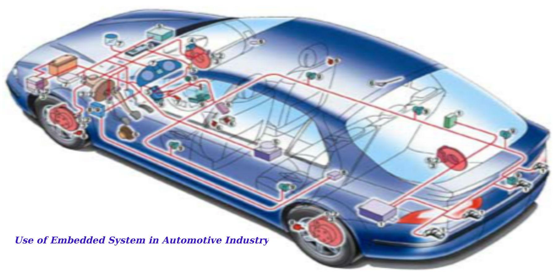 automotive industry embedded system