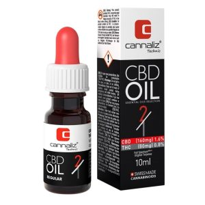 Cannaliz CBD Oil 2 1 front 2019.01 - Home Page