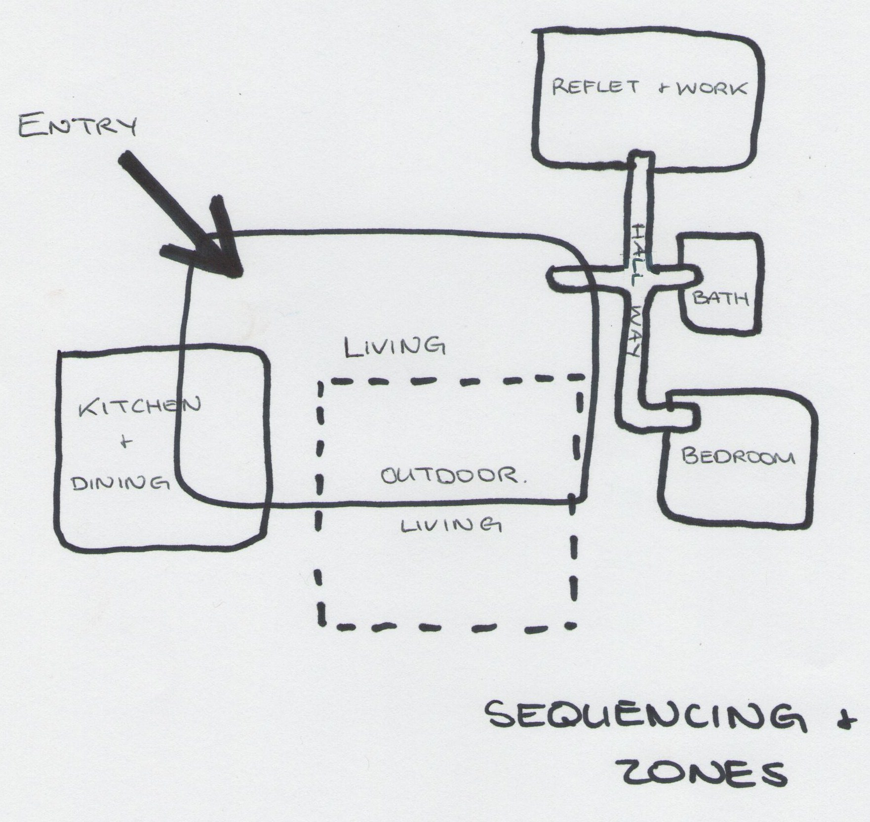 Project 1 Part C Application Cabin Development