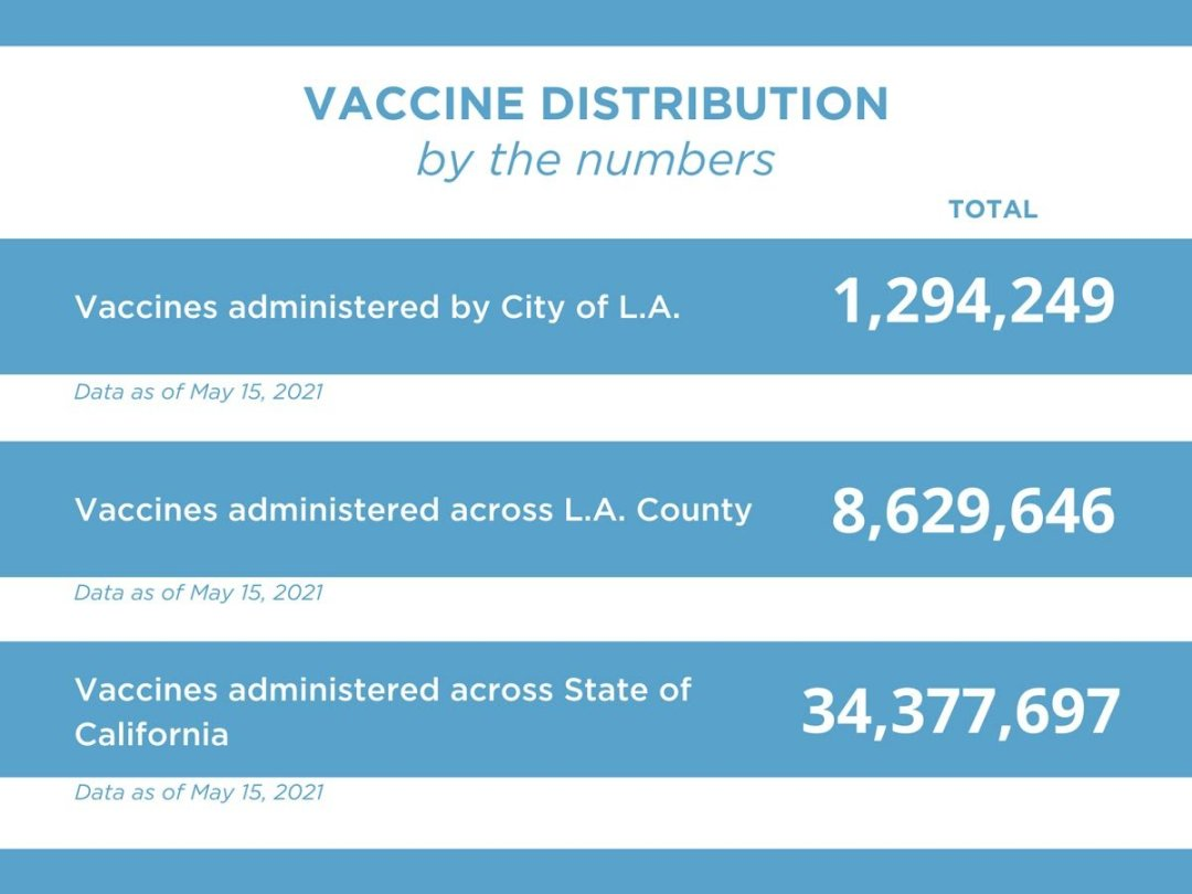 vaccine-numbers-May15