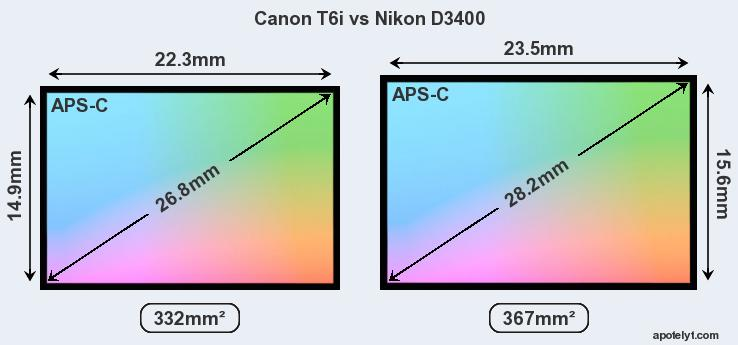 Canon T6i vs Nikon D3400 performance comparison