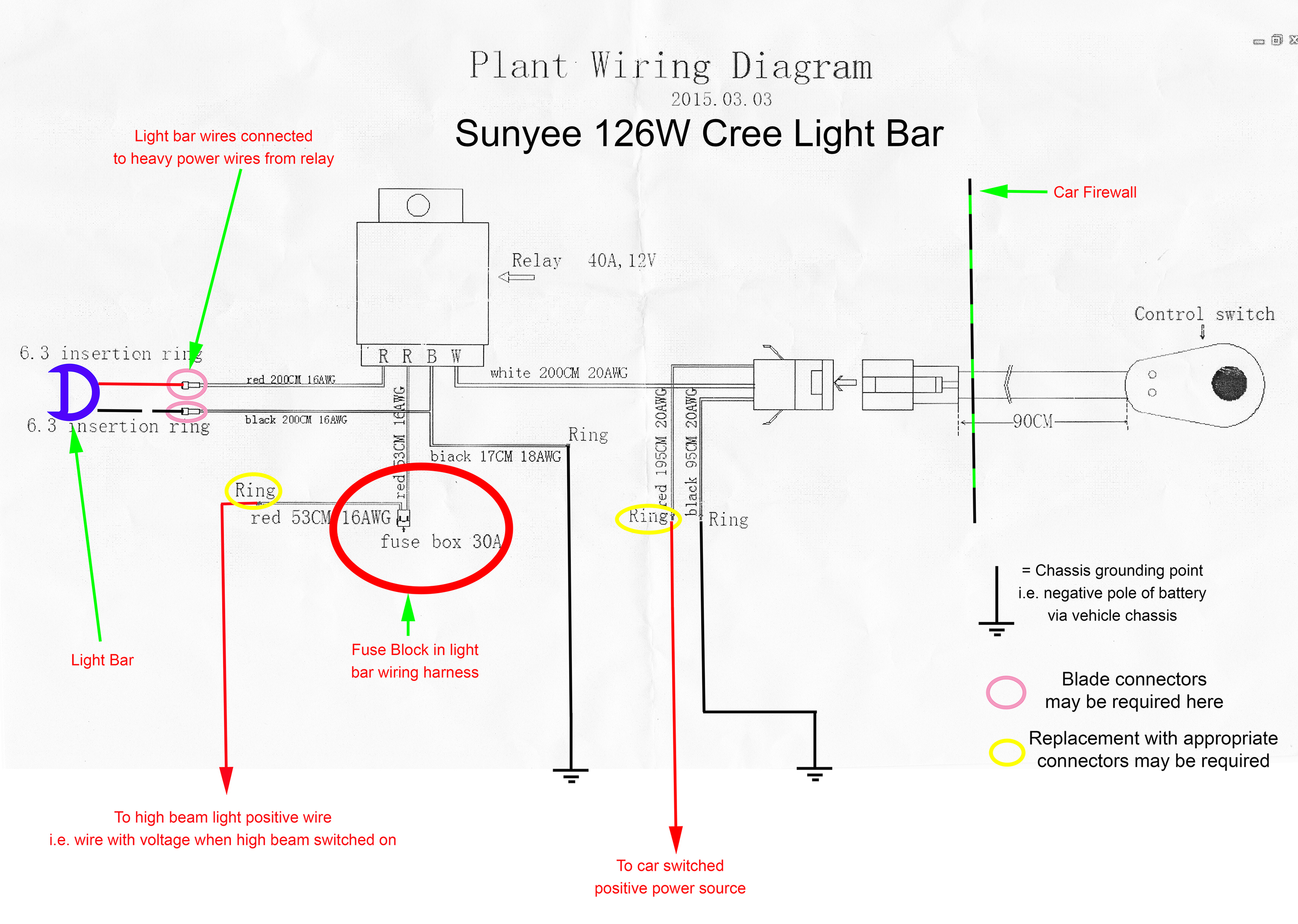 Narva Led Tail Lights Wiring Diagram Lights In Series Wiring – Narva Trailer Plug Wiring Diagram