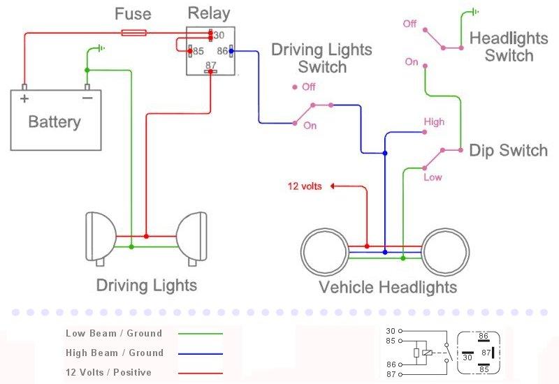 driving light wiring diagram narva driving image negative switching s on driving light wiring diagram narva
