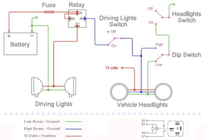 narva trailer plug wiring diagram 7 pin wiring diagram wiring diagram for trailer winch the