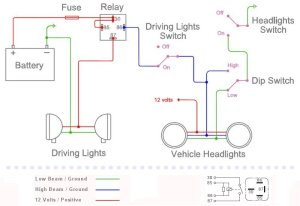 If The High Beam Is Negative Switching You Simply Need To Wire Up As  Wiring Diagram Yer