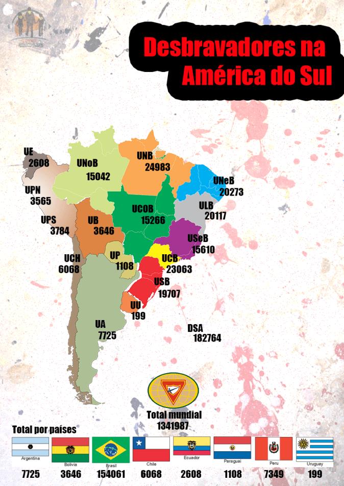 Os desbravadores na América do Sul