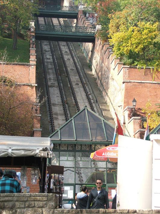 Budapeste-teleferico