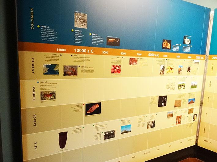 Museus-em-Bogota-oro6