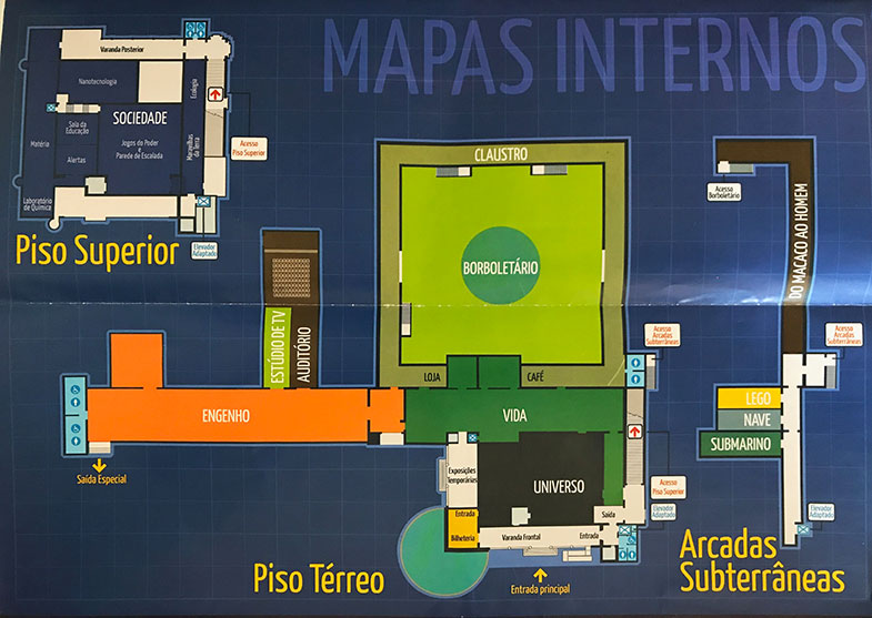 Mapa do Museu Catavento