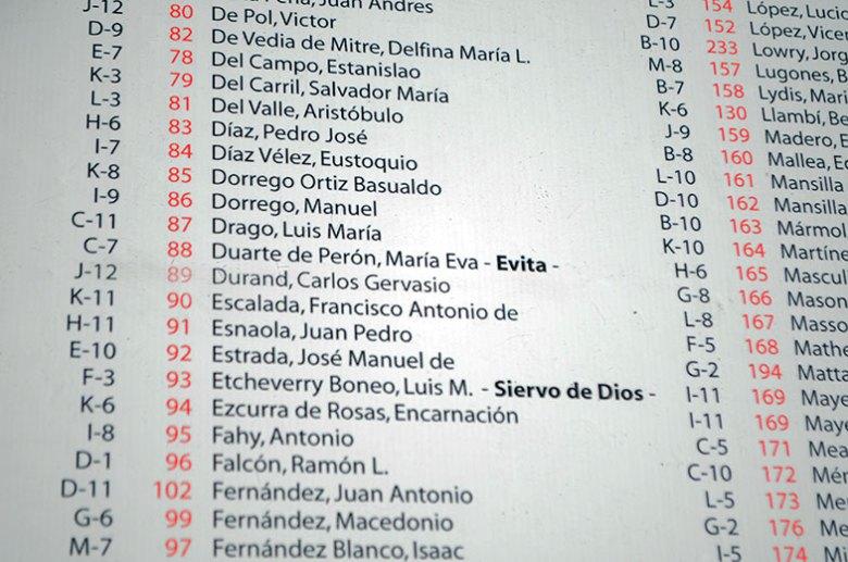 Localização do túmulo de Evita Perón