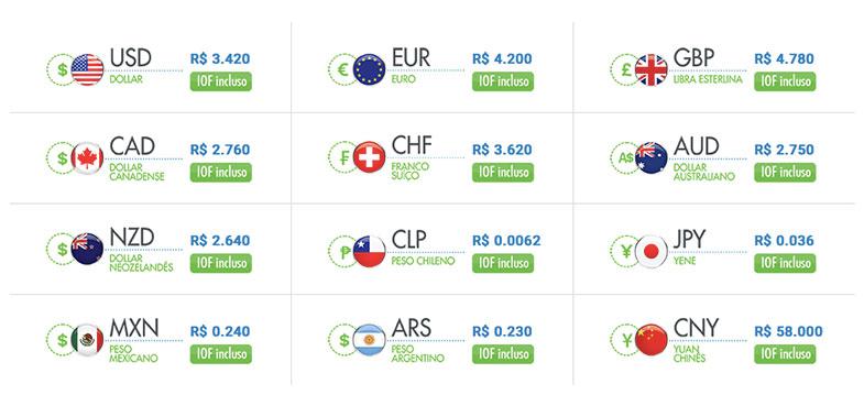 Onde comprar moeda com segurança