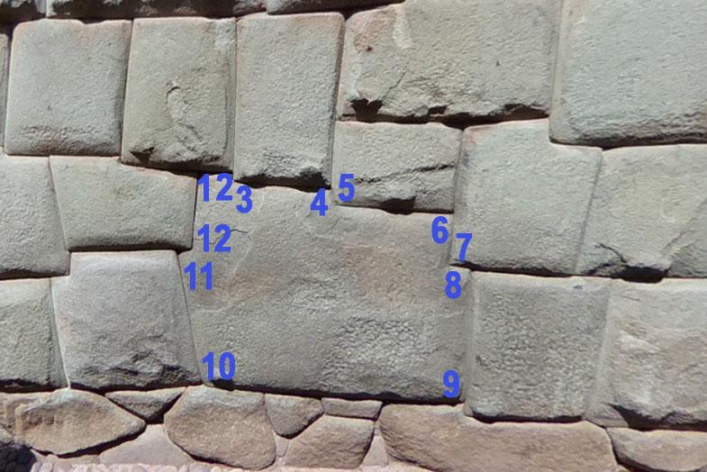 Pedra dos 12 ângulos em Cusco