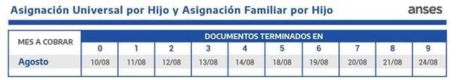 image0031248696140 ANSES: cronograma de pagos del mes de Agosto.