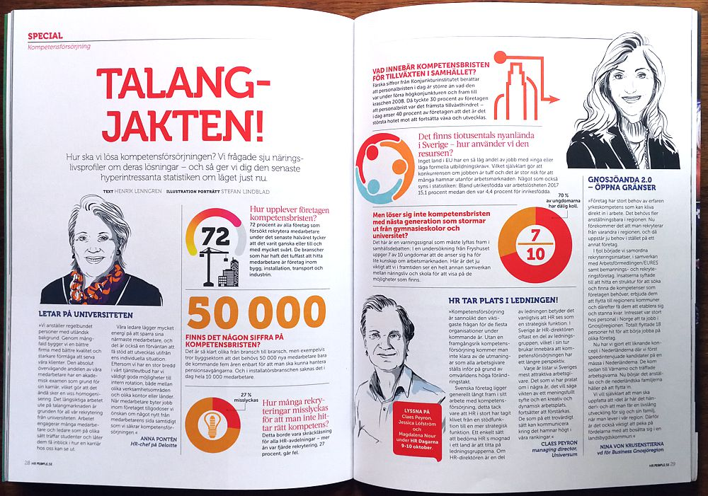 Illustratör, Stefan Lindblad, illustration, HR People, magasin, Tidningen, Magasin Hr People, Illustrationer, illustratör, Stefan Lindblad, 2018, Nummer 5, September