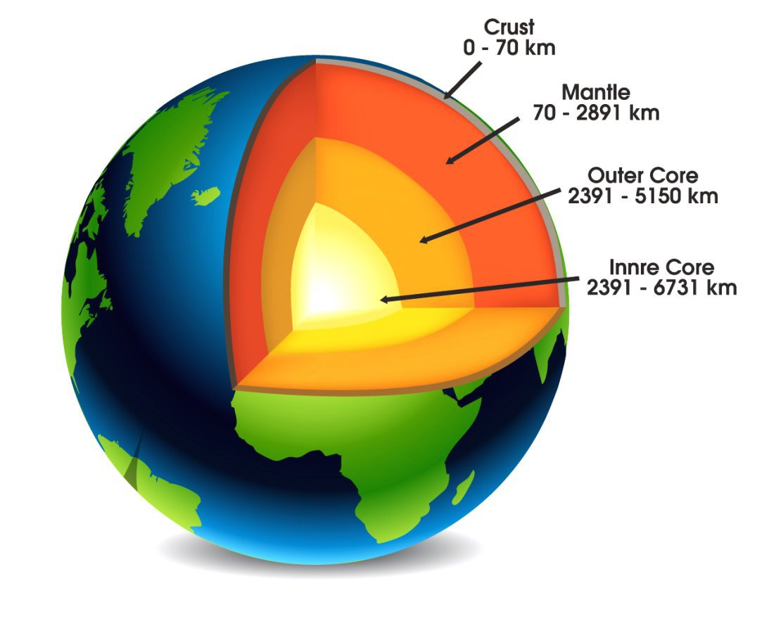 What Is The Deepest Drill Into Earth