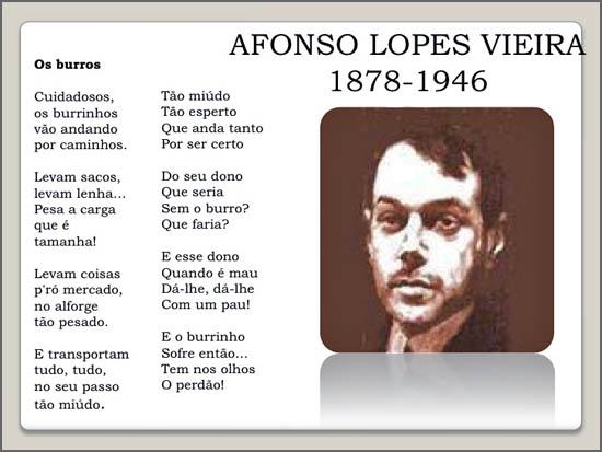Afonso Lopes Vieira morreu há 70 anos