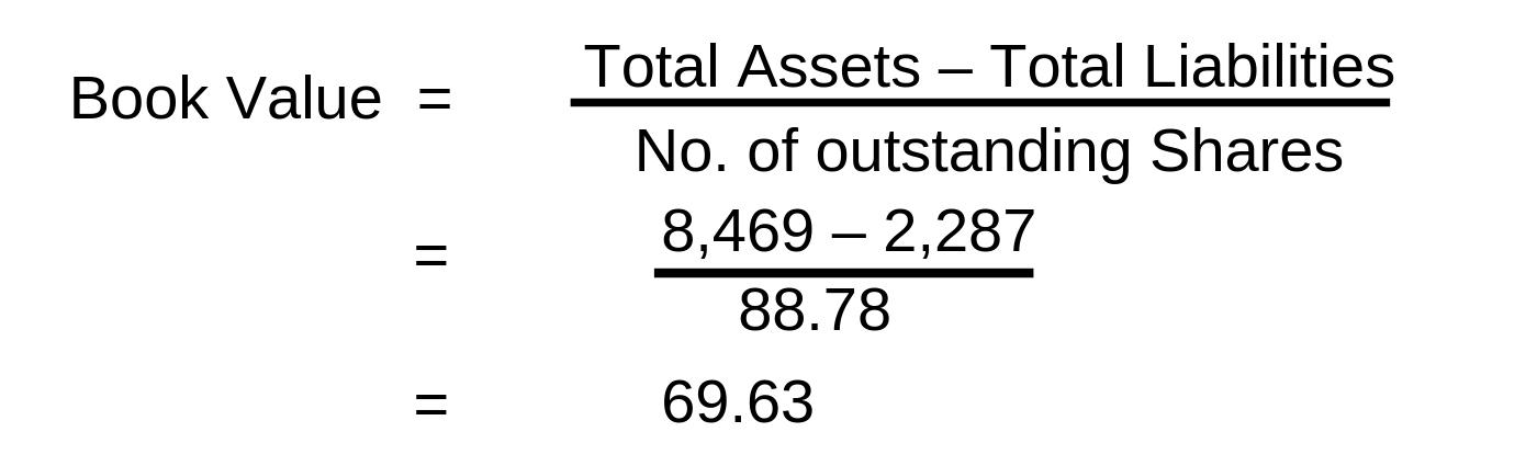 Rose Glen North Dakota ⁓ Try These Book Value Calculator Stock