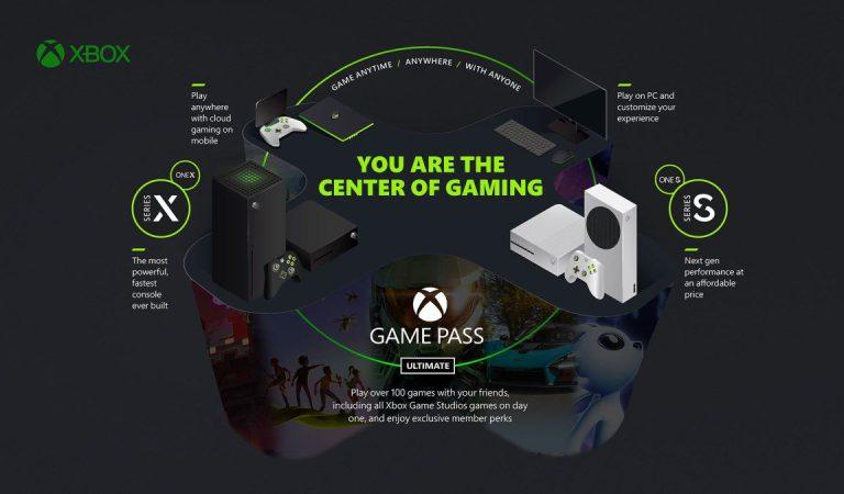 Xbox lanzará un dispositivo para jugar sin la necesidad de una consola