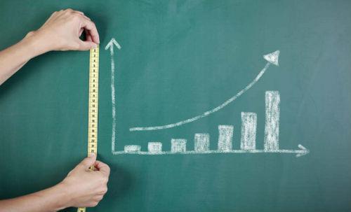 Medindo o Sucesso Financeiro