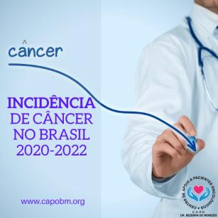 INCIDÊNCIA DE CÂNCER NO BRASIL 2020-2022