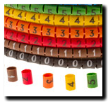 cable-markers