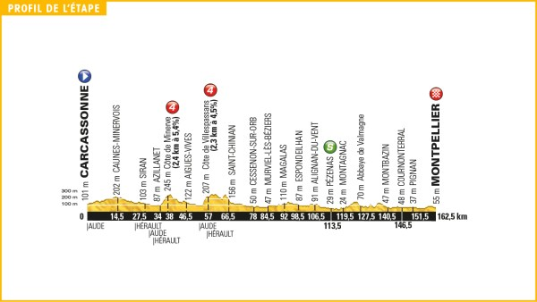 tour_de_france_2016_stage_11_profile