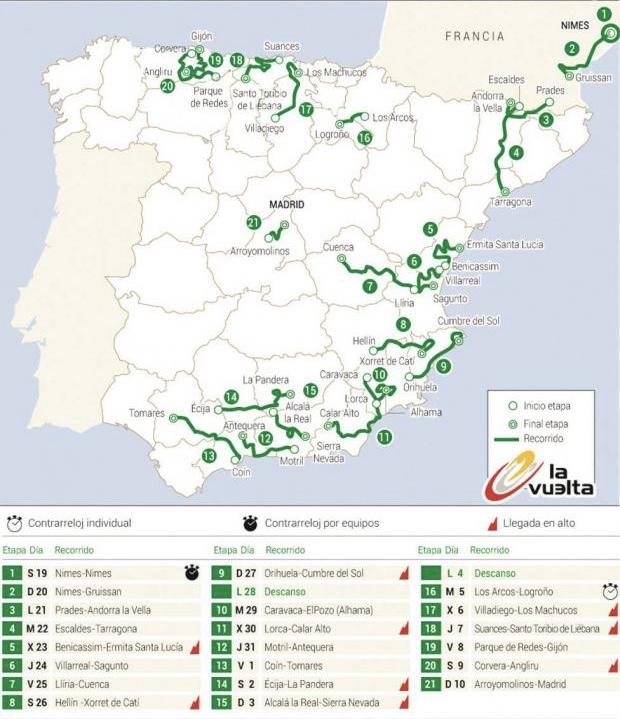 2017_vuelta_a_espana_route_leaked