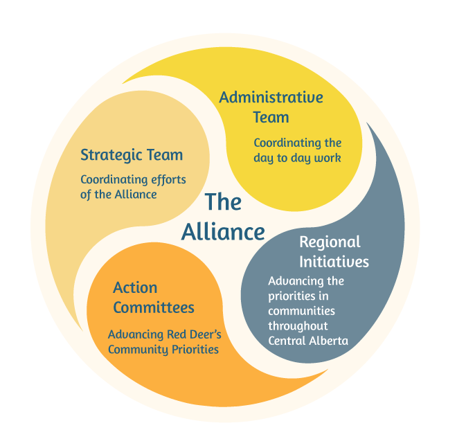 The-Alliance-CAPRA
