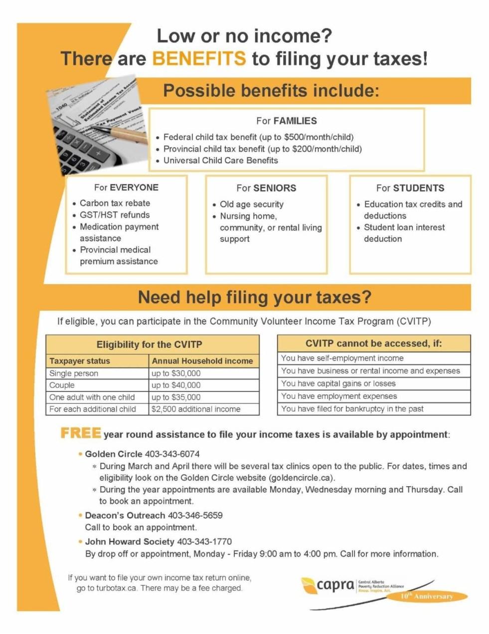 Free Tax Clinics - CHANGES