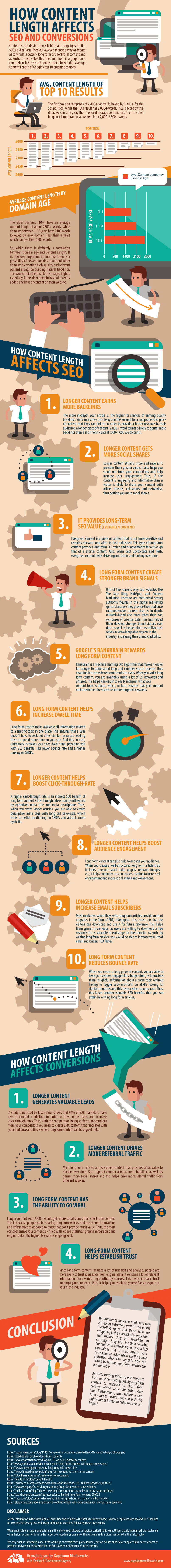 Better Online Content Marketing