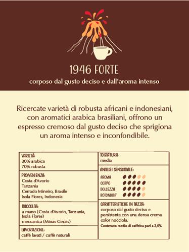 Ficha Lavazza Forte