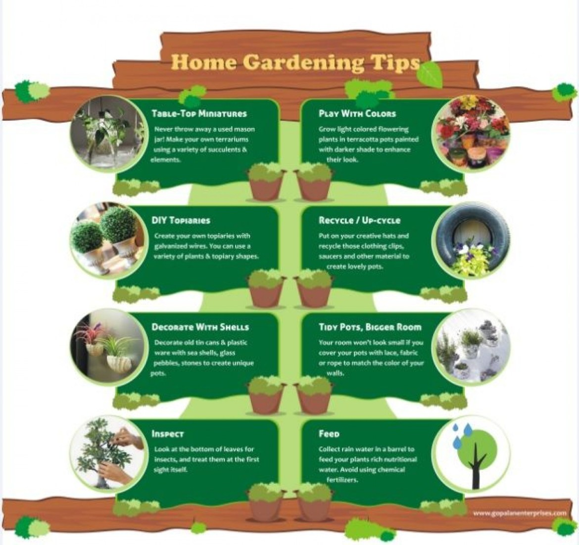 Blog captain hydroponics for Landscaping tips
