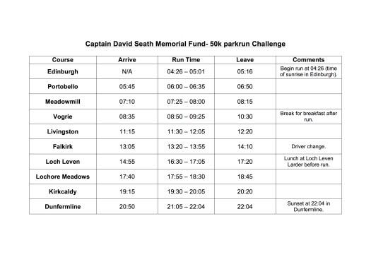 Captain David Seath Memorial Fund