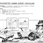 Ferret with Radiacmeter for Gamma Survey Nuclear Biological and Chemical Warfare (NBCW) (Canadian Army Journal April 1958 V XII No2 p13)