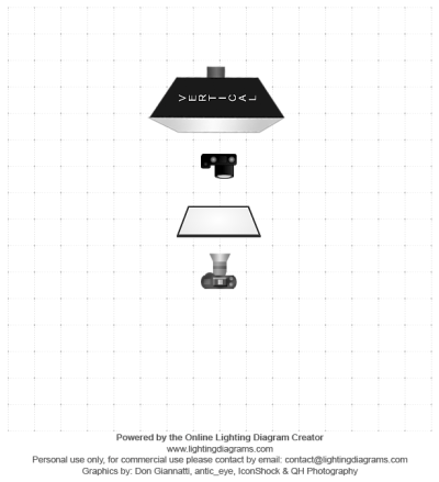 2e setup (imaginez qu'un carton noir est posé sous l'appareil)