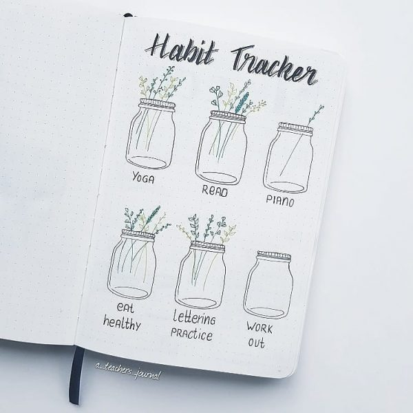 habit tracker bujo spread
