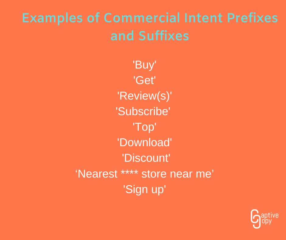 commercial-intent-keyword-examples