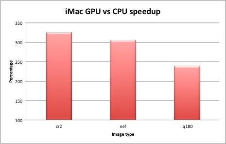 Capture One Blog » Blog Archive Speedup Image Processing with OpenCL