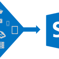 SharePoint Scanning, Capture & OCR With Web Services
